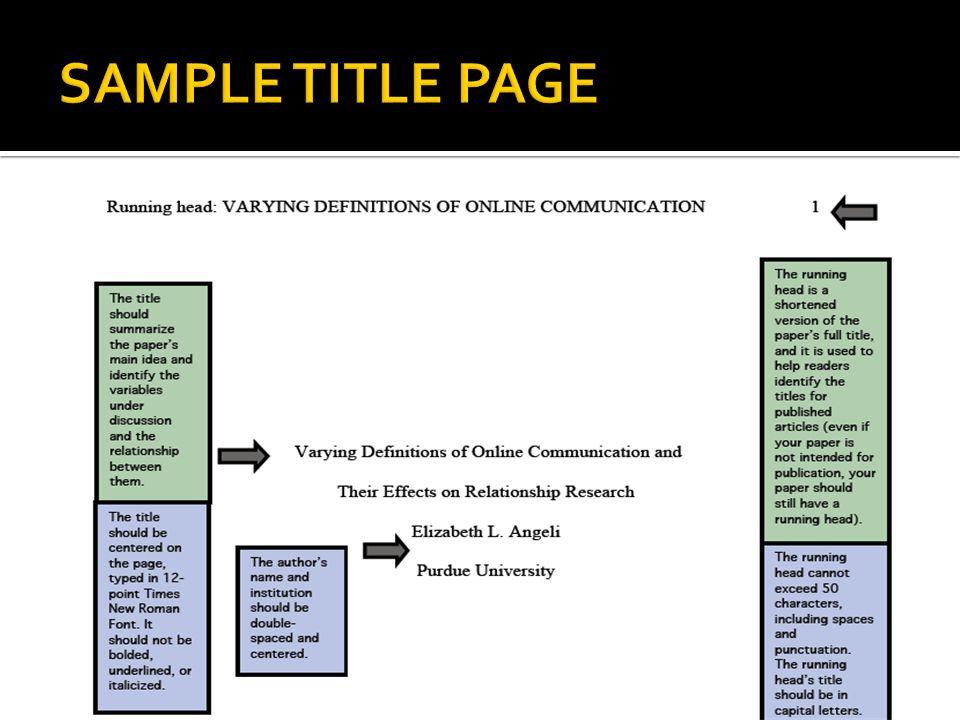 varying definitions of online communication