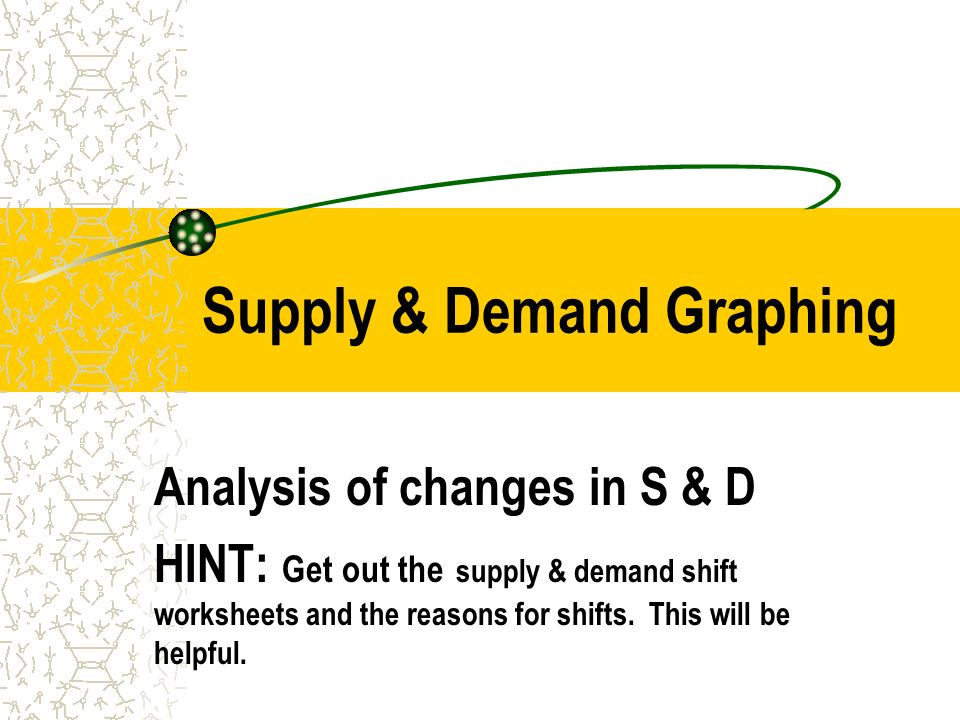 Supply & Demand Graphing Analysis of changes in S & D HINT: Get out ...