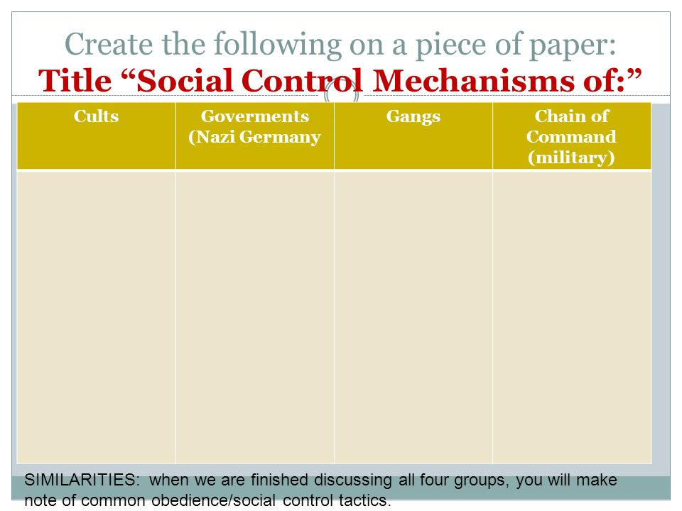 """INTERPRET THE QUOTE… Social CONTROL """"We must keep tabs on"""