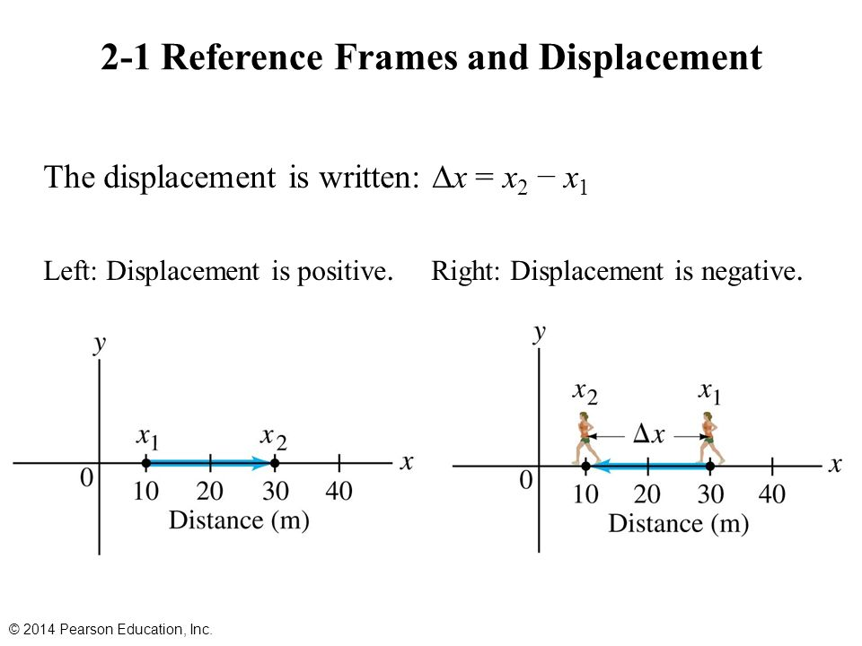 Chapter 2 Describing Motion: Kinematics in One Dimension © 2014 ...