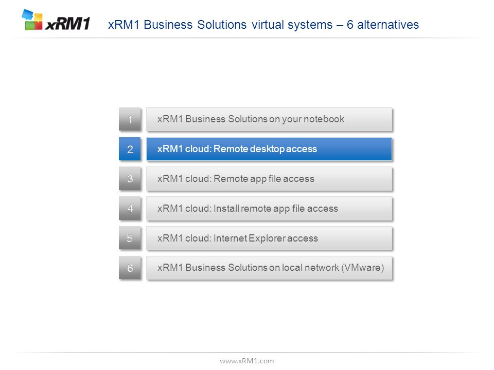 Business Solutions for Microsoft Dynamics CRM  - ppt download