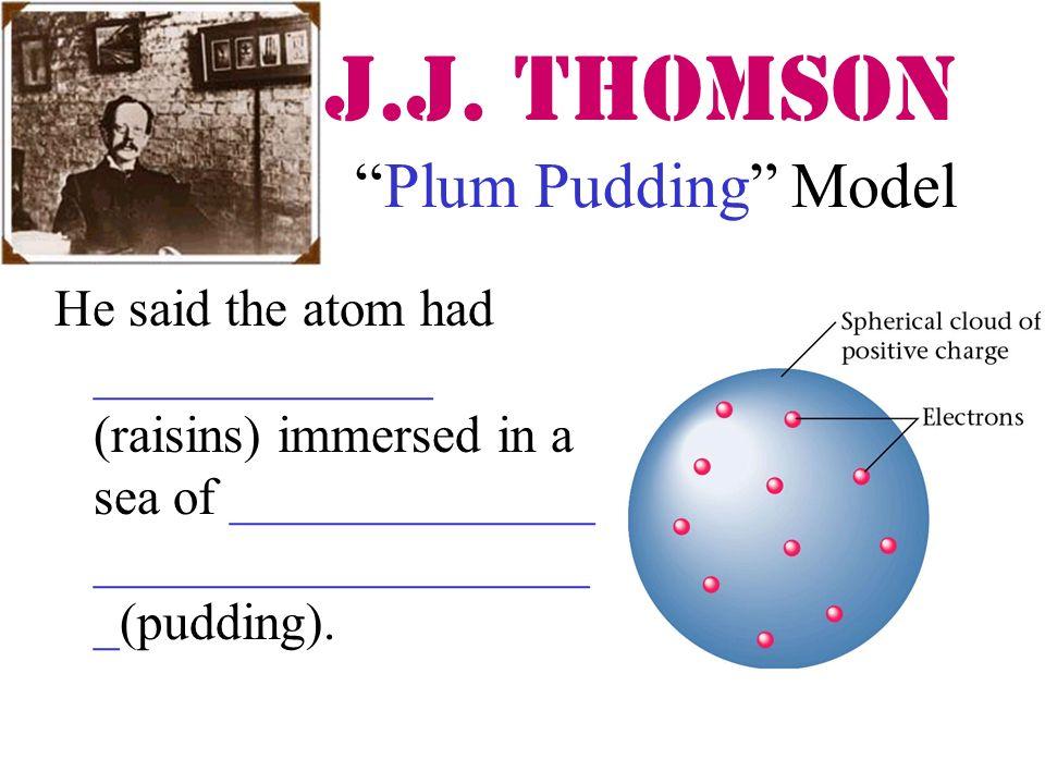 Ipc 03a atoms elements atomic structure history john dalton 3 jj ccuart Images