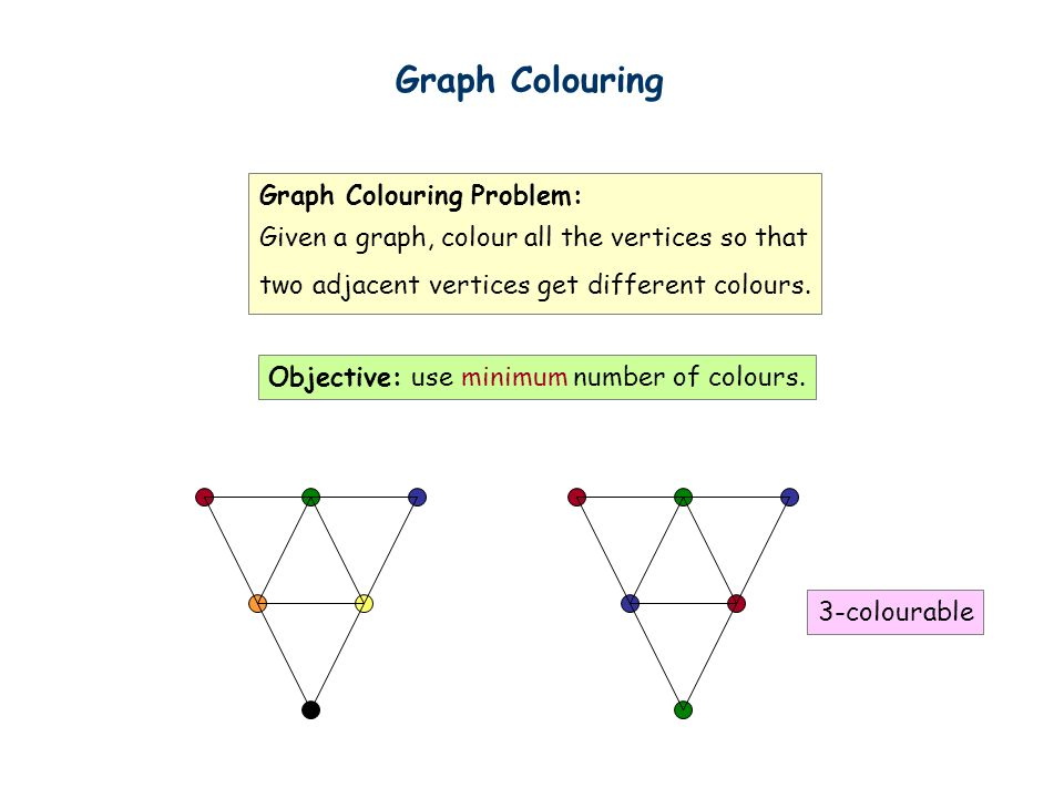 Graph Colouring Lecture 20 Nov 25 This Lecture Graph Coloring Is Another Important Problem In Graph Theory It Also Has Many Applications Including Ppt Download