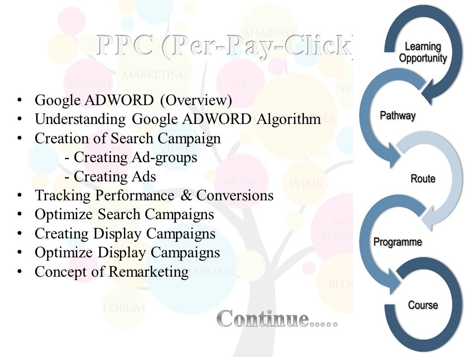 Google ADWORD (Overview) Understanding Google ADWORD Algorithm Creation of Search Campaign - Creating Ad-groups - Creating Ads Tracking Performance & Conversions Optimize Search Campaigns Creating Display Campaigns Optimize Display Campaigns Concept of Remarketing