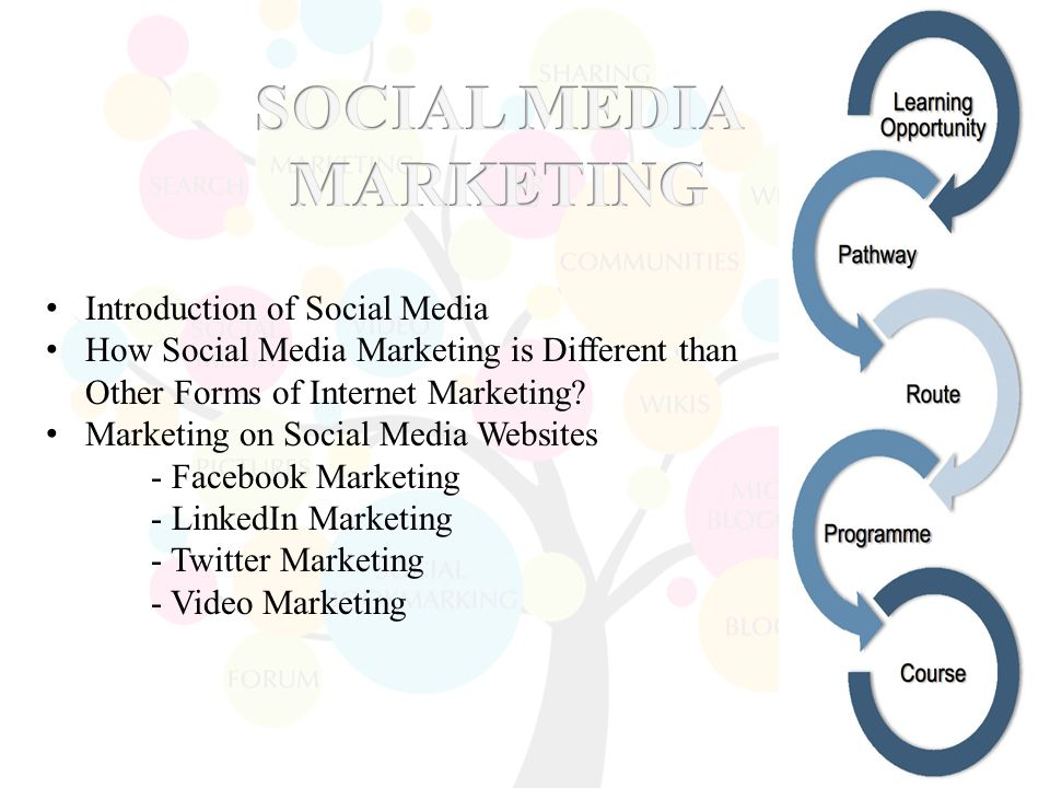 Introduction of Social Media How Social Media Marketing is Different than Other Forms of Internet Marketing.