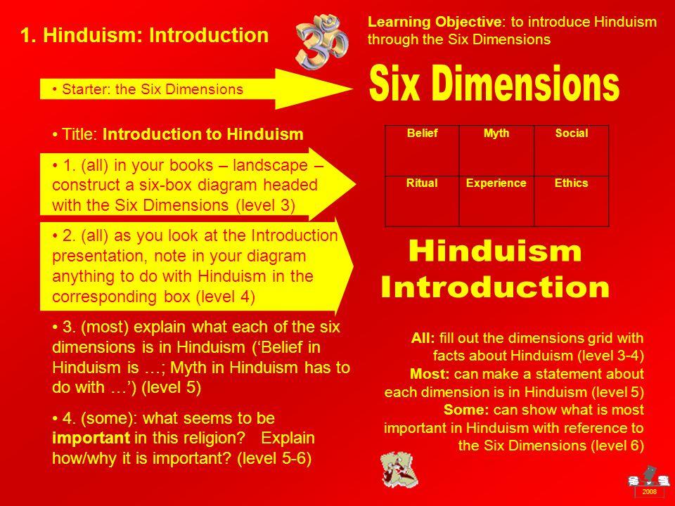 Hinduism Unit 1 Hinduism Introduction 2 Brahman The Supreme
