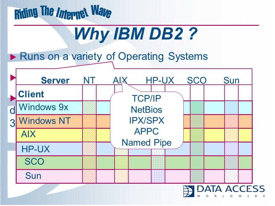IBM DB2 Universal Database For DataFlex Released in April