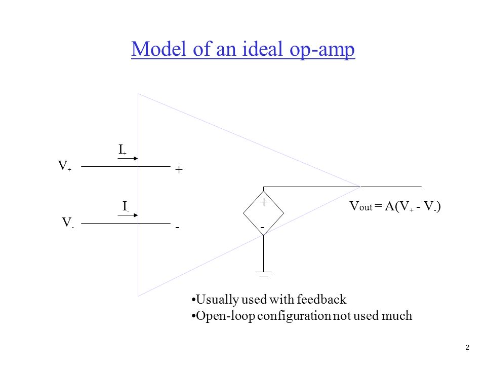 0 Chap 2 Operational Amplifiers Op Amps Circuit Symbol Of An Op