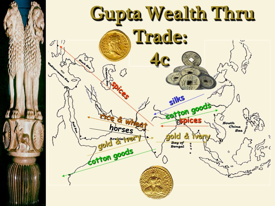 Gupta Wealth Thru Trade: 4c Gupta Wealth Thru Trade: 4c spices spices gold & ivory rice & wheat horses cotton goods silks