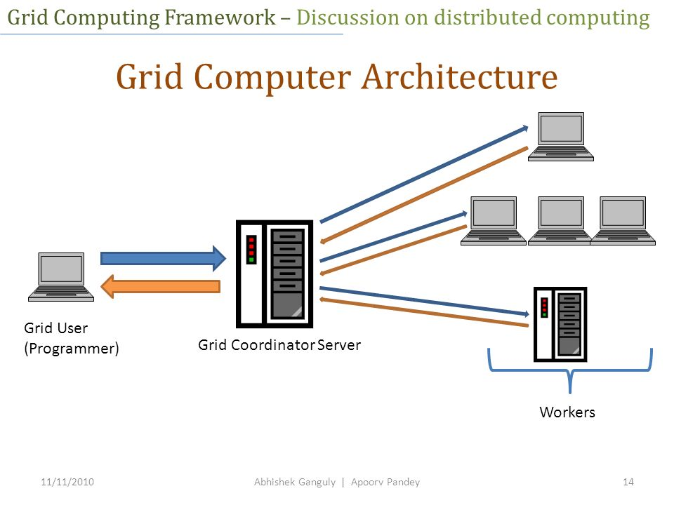 grid computing Grid computing lecture notes these notes are given as guides to the lecture contents only reading these notes should not be considered as a substitute for attending the lectures or reading the assigned papers, web materials or textbook.