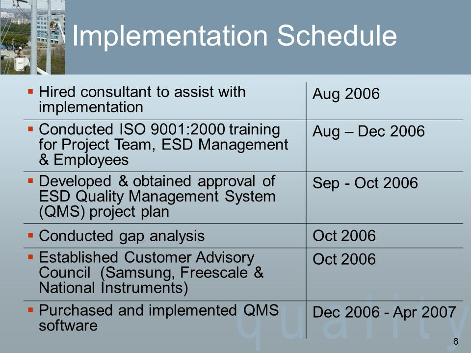 implementing a quality management system iso 9001