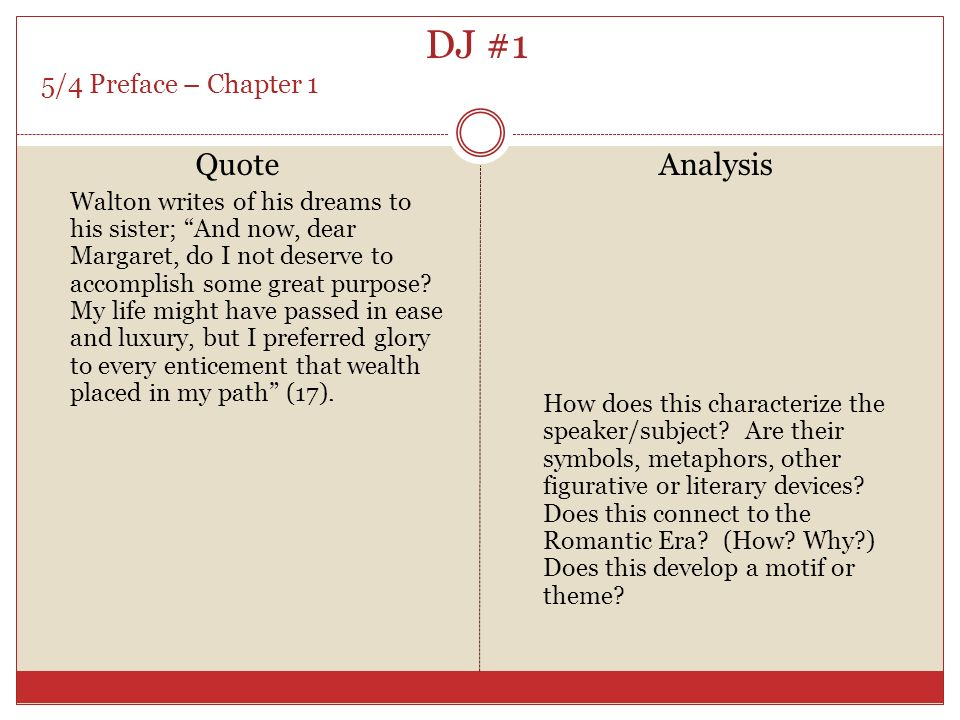 Dialectical Journal Samples Examples Passages Mary Shelleys