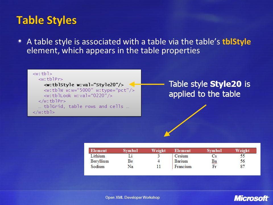 Open XML Developer Workshop WordprocessingML Advanced  - ppt