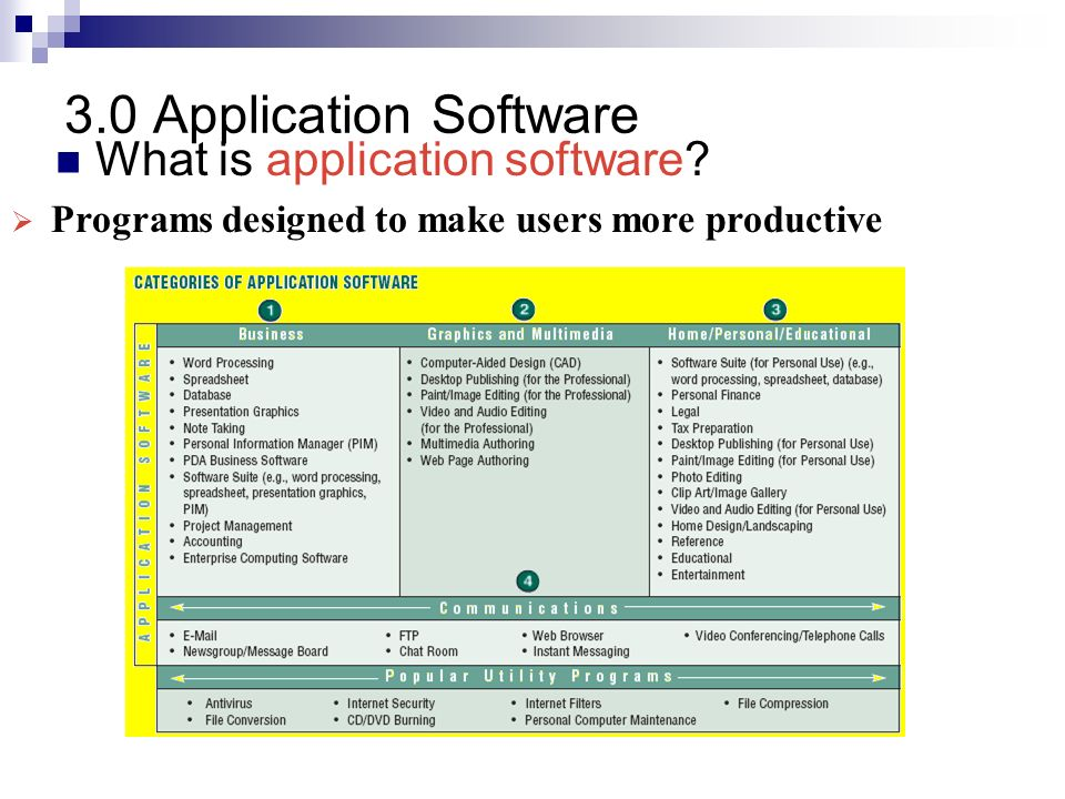 name 3 categories of application software