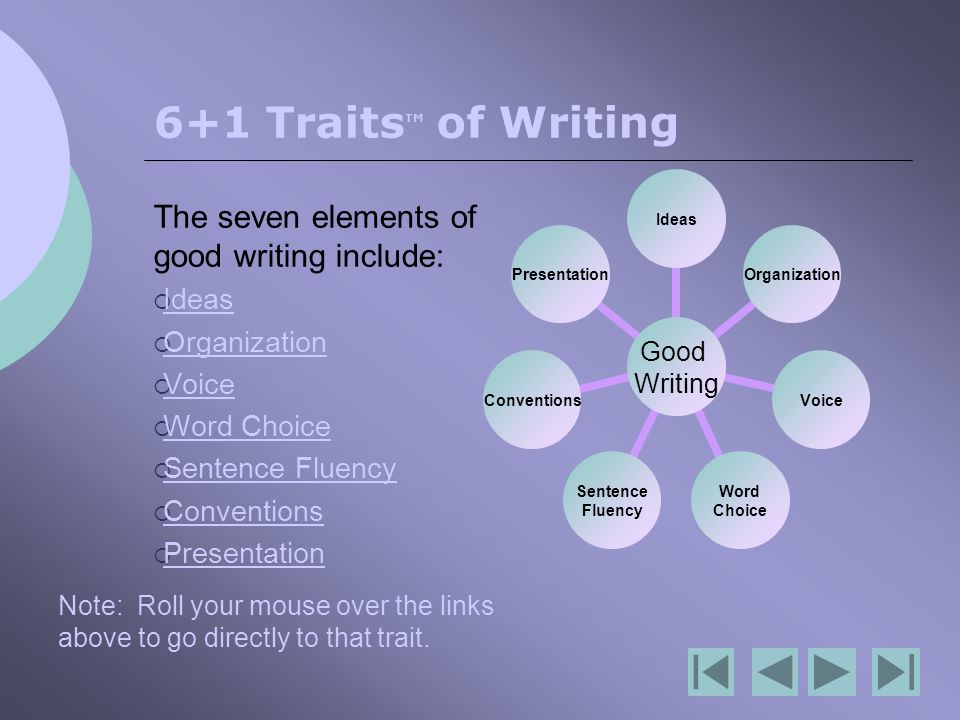 4 61 Traits Tm Of Writing The Seven Elements Of Good