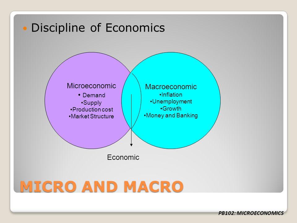 PB102 MICROECONOMICS CHAPTER 1 INTRODUCTION TO ECONOMIC PKB: JULAI