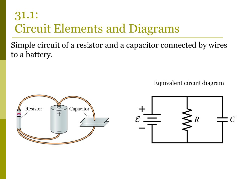Chapter 31 Fundamentals of Circuits (Circuit Elements and Diagrams ...