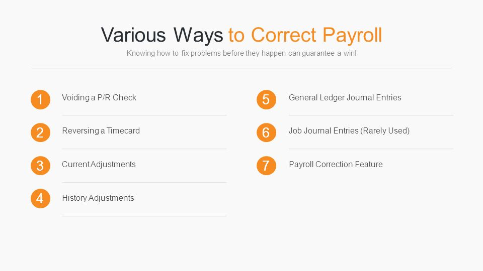 payroll troubleshooting presented by bronwyn betts ppt download