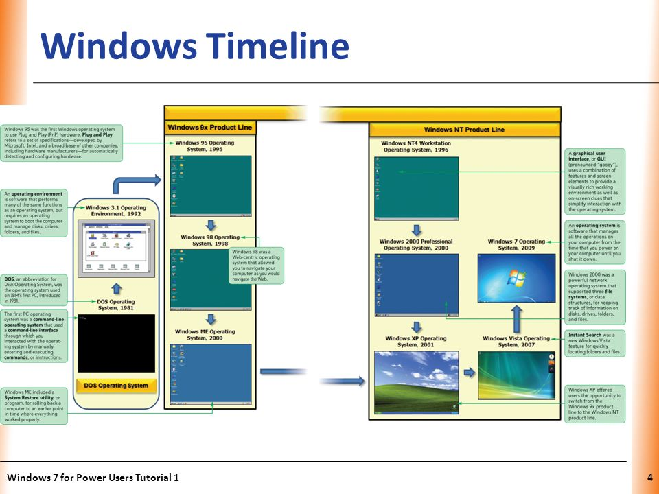 Microsoft windows 7 for power users tutorial 1 exploring the.