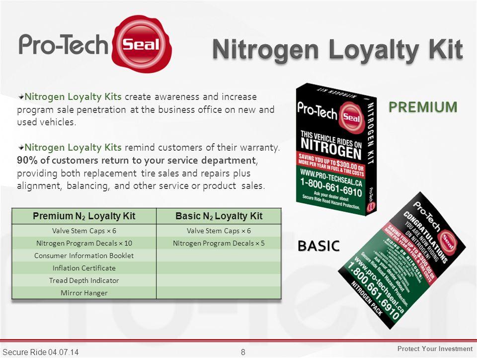 Dirty girls penetration nitrogen specialty