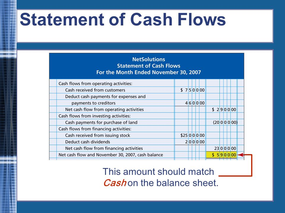 financial statements income statement statement of owner s equity