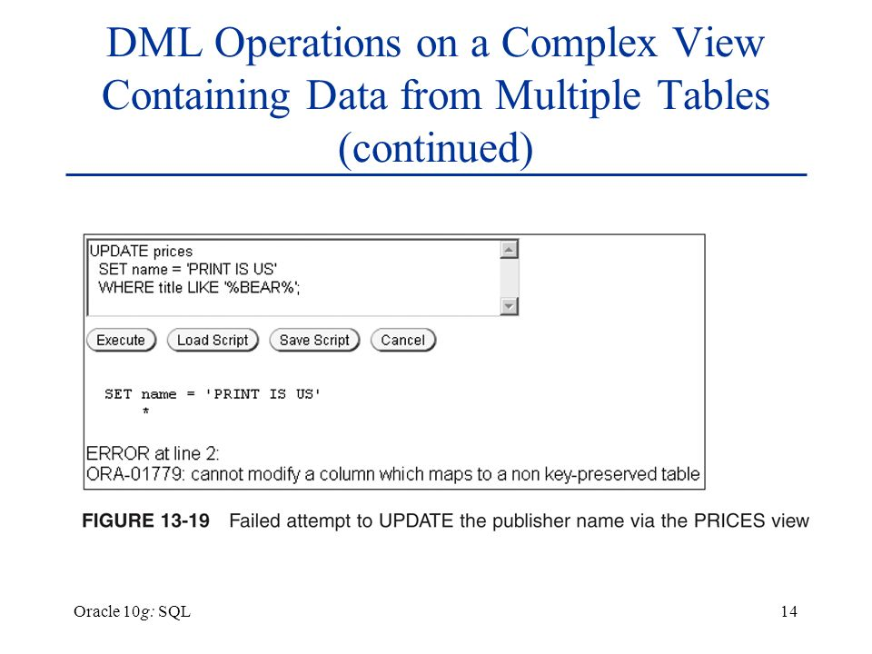 Chapter 13 Views Oracle 10g Sql Oracle 10g Sql2 Objectives Create