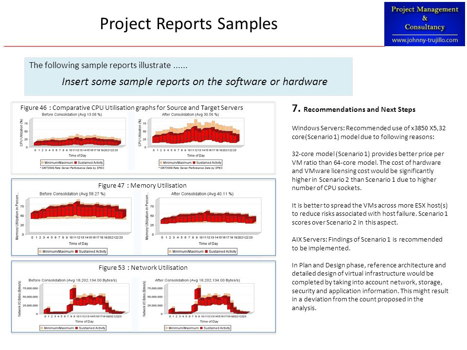 Project Name Program Name Project Scope Title Project Code and Name