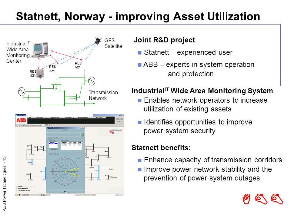 ABB Power Technologies Network Management ABB Industrial IT