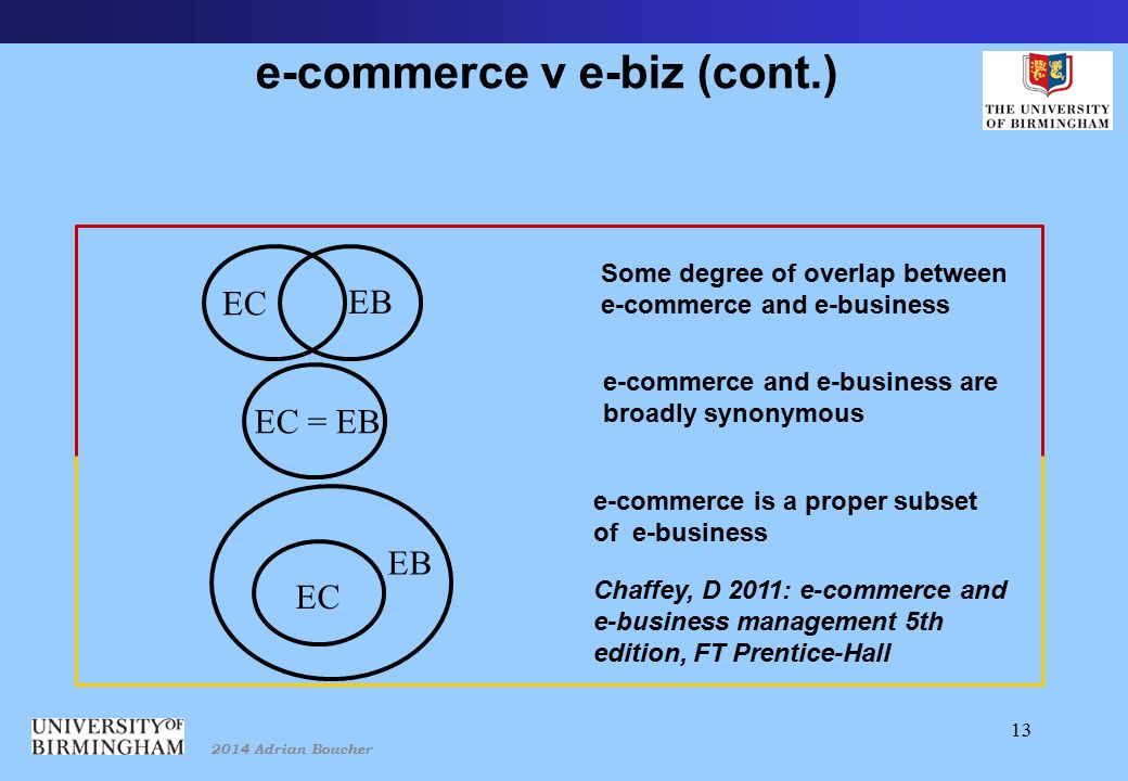 2014 Adrian Boucher 13 e-commerce v e-biz (cont.) EC EB EC = EB EC EB Some degree of overlap between e-commerce and e-business e-commerce and e-business are broadly synonymous e-commerce is a proper subset of e-business Chaffey, D 2011: e-commerce and e-business management 5th edition, FT Prentice-Hall