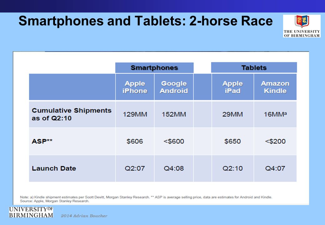 2014 Adrian Boucher Smartphones and Tablets: 2-horse Race