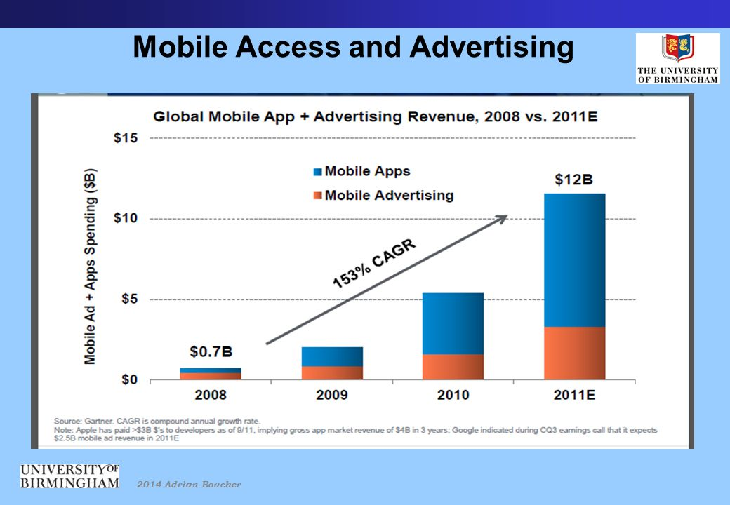 2014 Adrian Boucher Mobile Access and Advertising