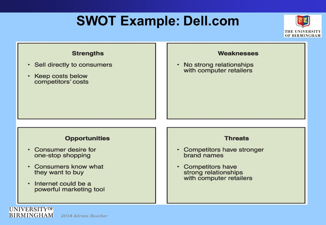 2014 Adrian Boucher SWOT Example: Dell.com