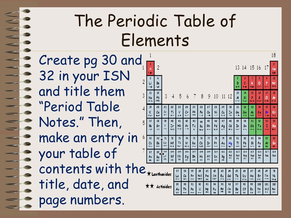 The Periodic Table Of Elements Create Pg 30 And 32 In Your Isn And