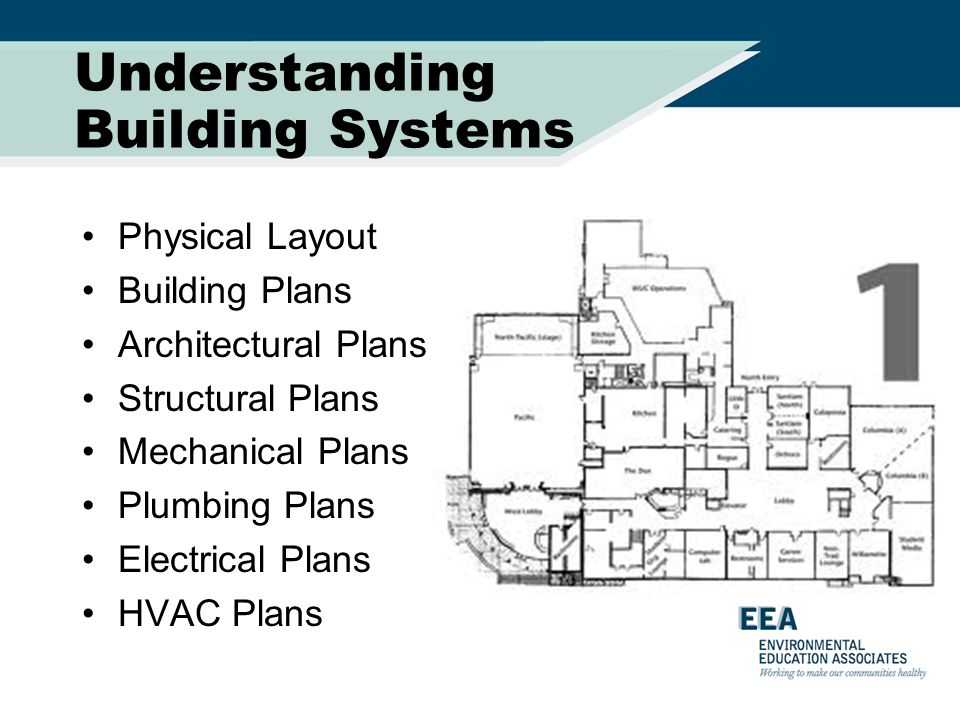 understanding building systems physical layout building plans Architectural Floor Plans 2 physical layout building plans architectural plans structural plans mechanical plans plumbing plans electrical plans hvac plans understanding building