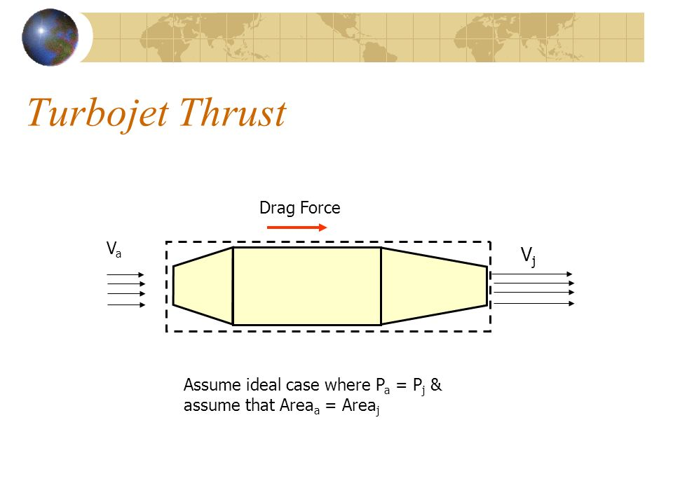 Gas Turbine Components: Closed Cycle 1 Compressor Turbine