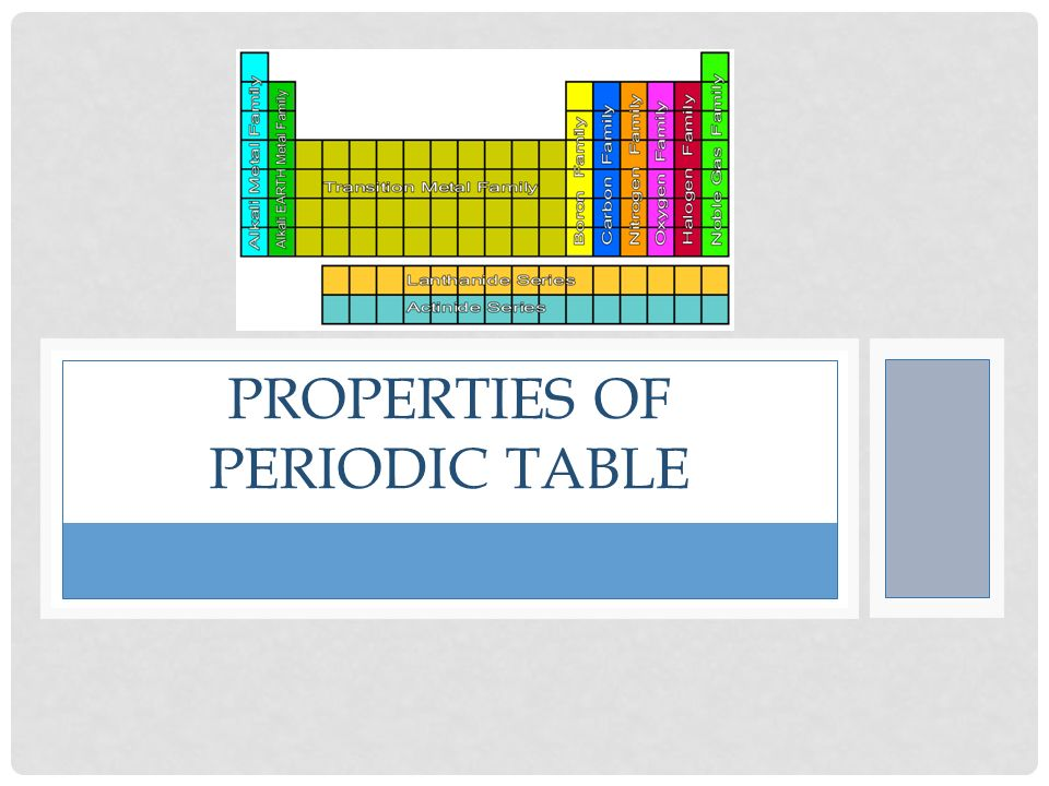 Properties of periodic table group 1alkali metals group 1 all 1 properties of periodic table urtaz Choice Image