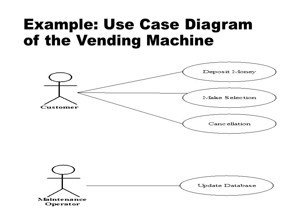 Cs212 object oriented analysis and design lecture 34 uml activity 4 example use case diagram of the vending machine ccuart Gallery