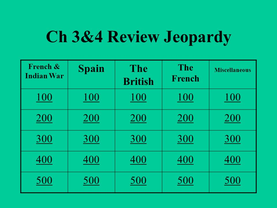 Ch 3&4 Review Jeopardy French & Indian War SpainThe British The French Miscellaneous