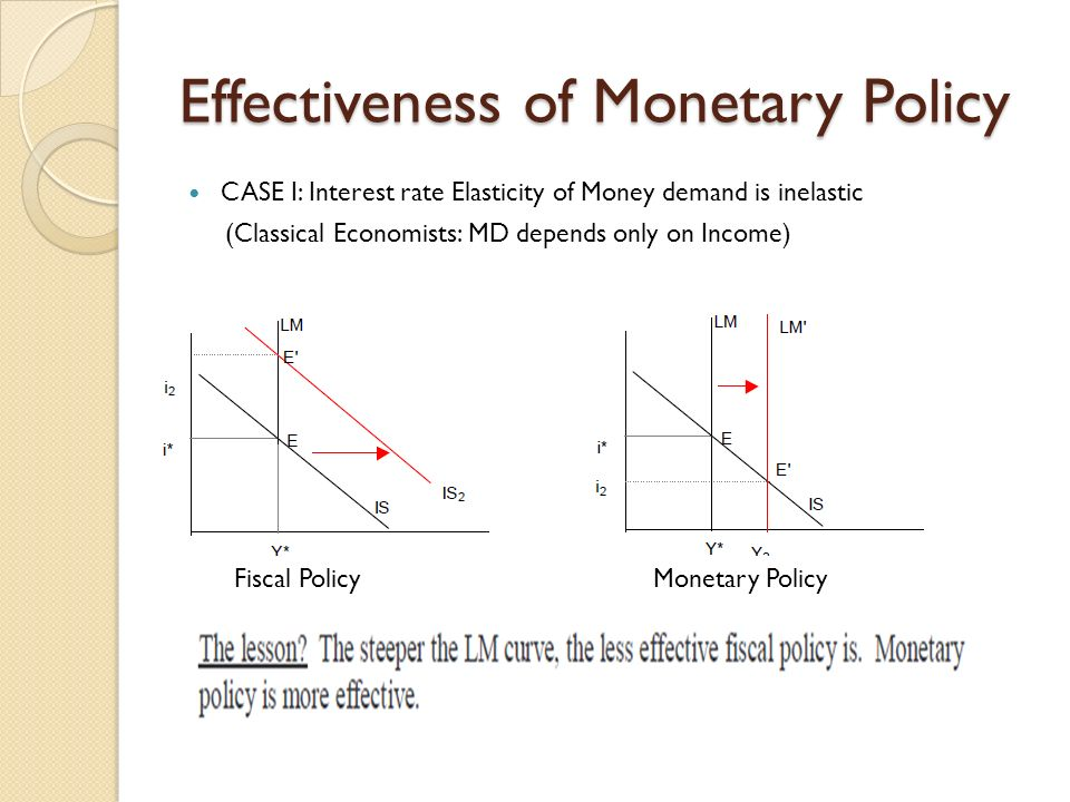 EFFECTIVENESS OF FISCAL POLICY EBOOK DOWNLOAD