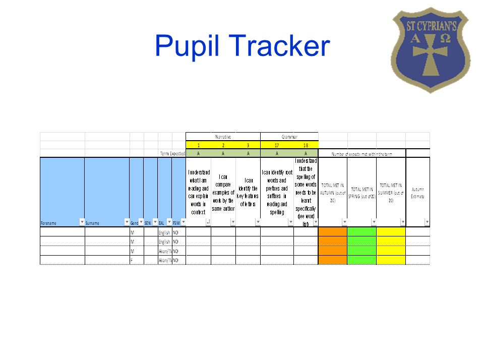 Pupil Tracker