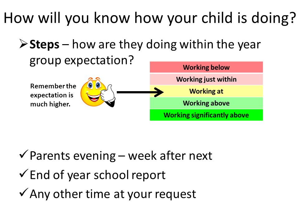 How will you know how your child is doing.