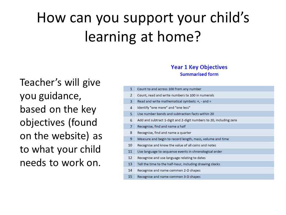 How can you support your child's learning at home.