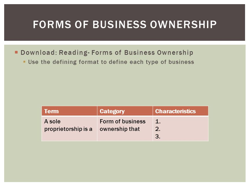 7 download reading forms of business
