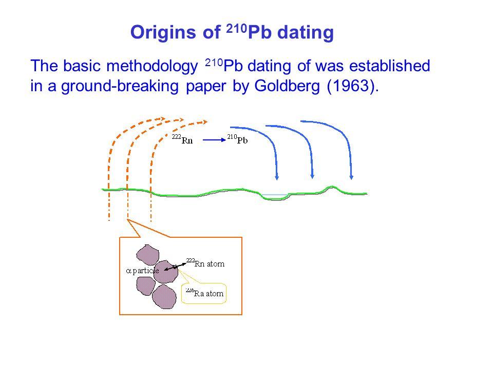 210pb dating ppt