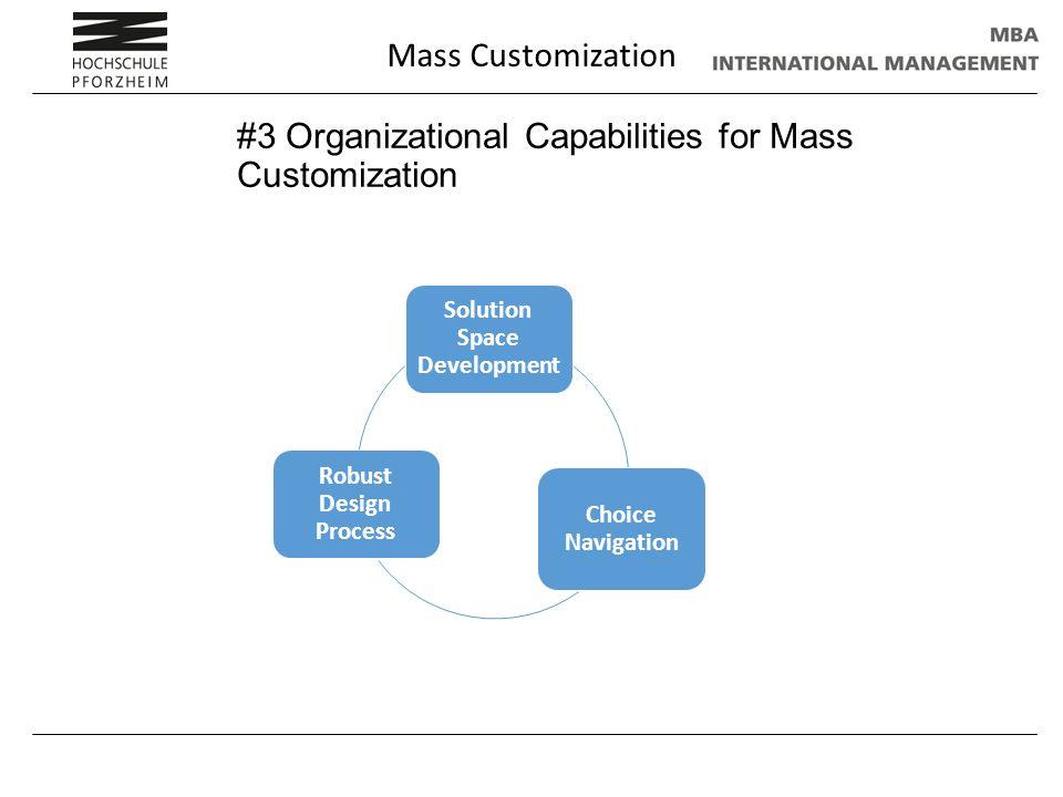 fa619b0f4af0ff 9 Mass Customization  3 Organizational Capabilities for Mass Customization  Solution Space Development Choice Navigation Robust Design Process