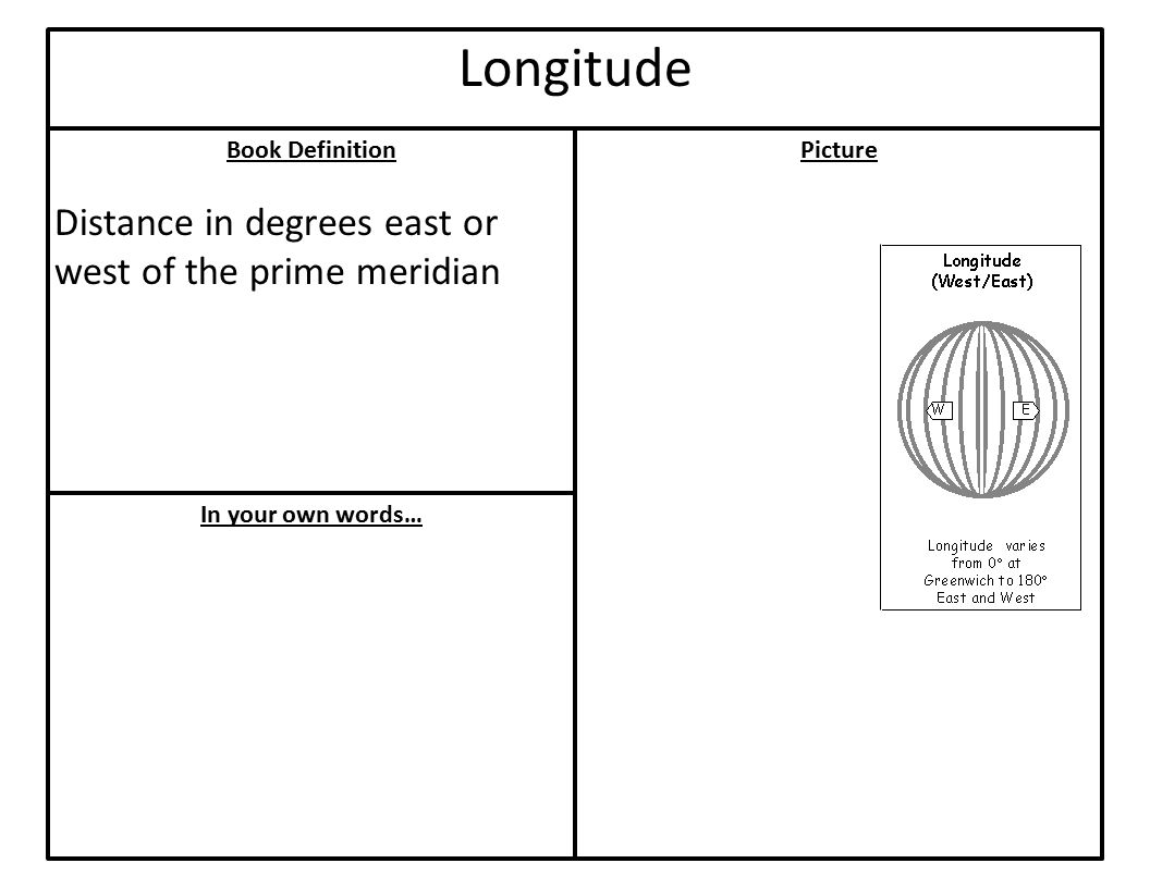Book Definition In your own words… Picture Longitude Distance in degrees east or west of the prime meridian