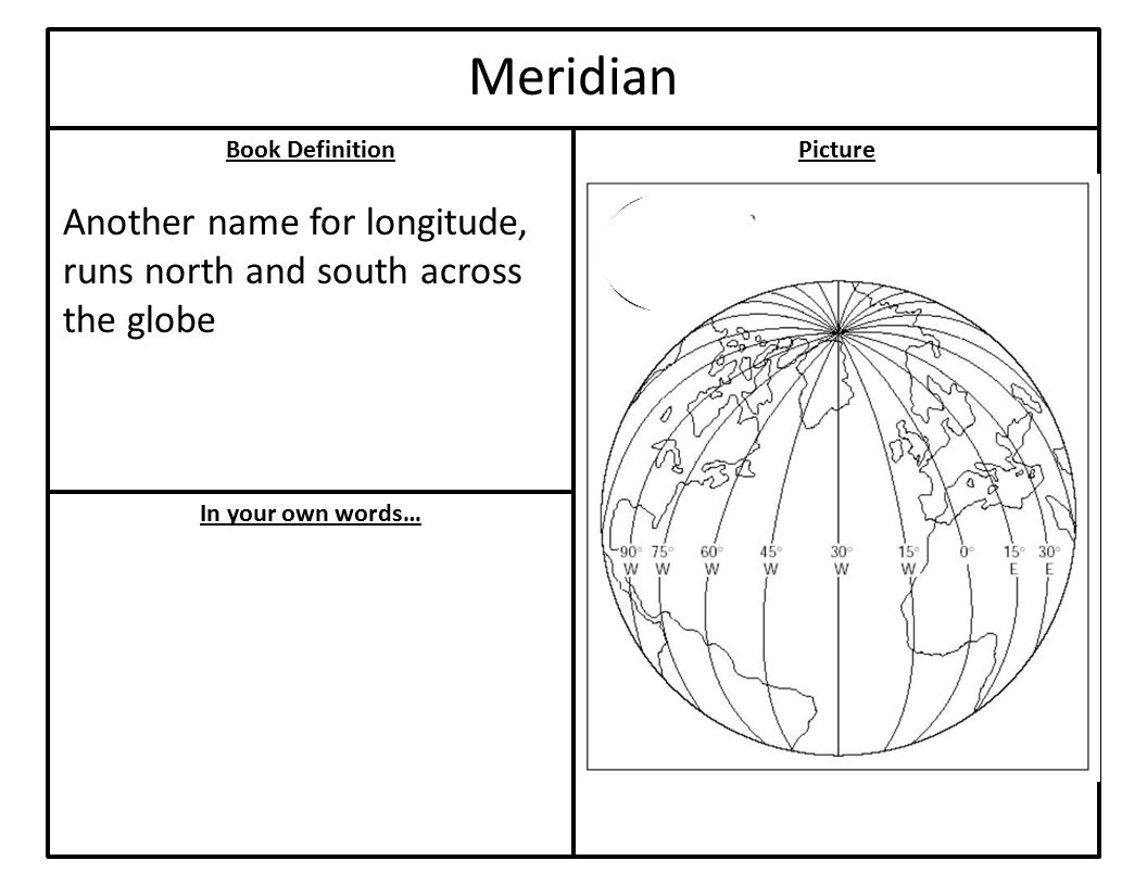 Book Definition In your own words… Picture Meridian Another name for longitude, runs north and south across the globe