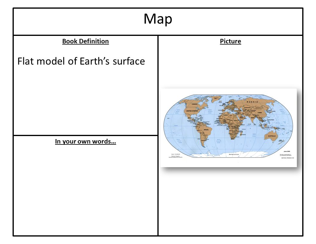 Book Definition In your own words… Picture Map Flat model of Earth's surface
