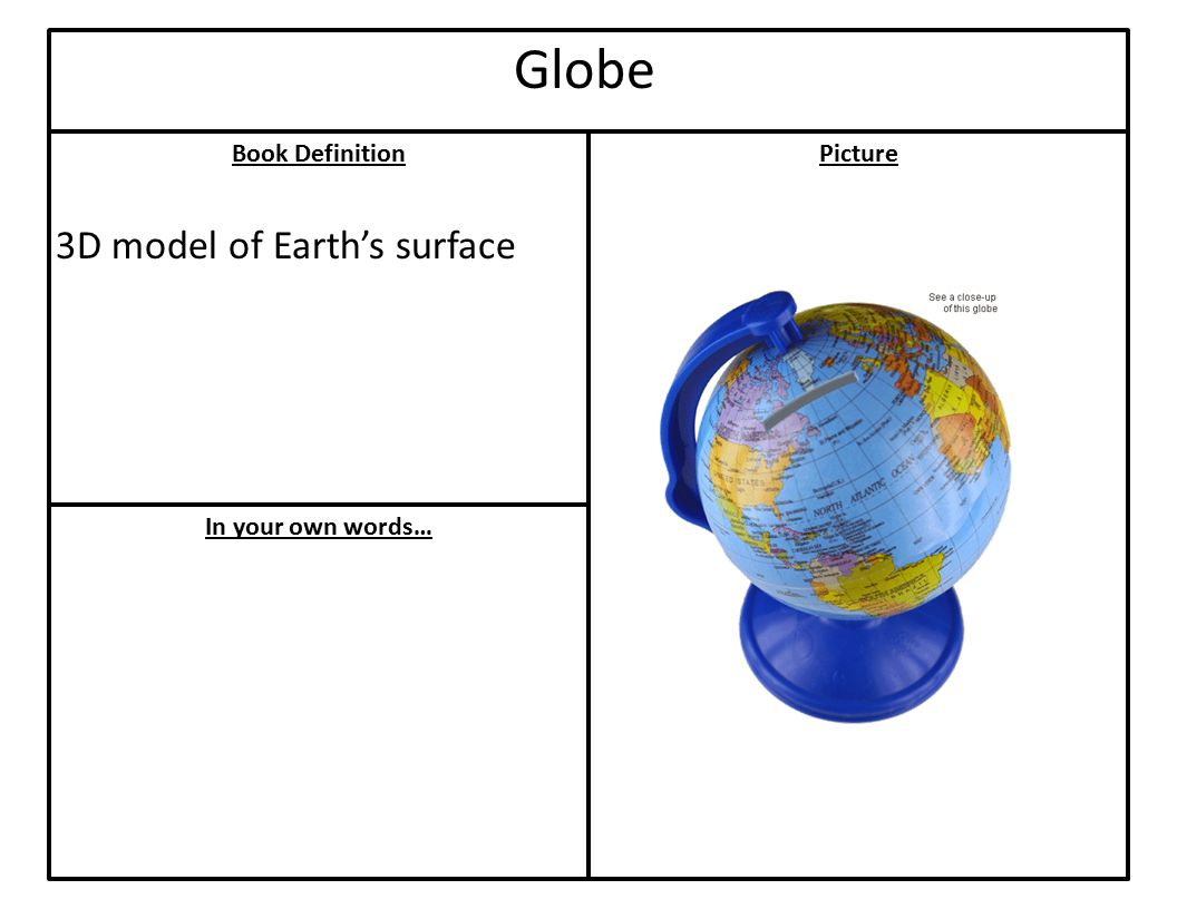 Book Definition In your own words… Picture Globe 3D model of Earth's surface