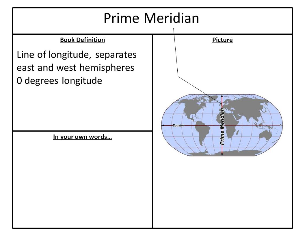 Book Definition In your own words… Picture Prime Meridian Line of longitude, separates east and west hemispheres 0 degrees longitude